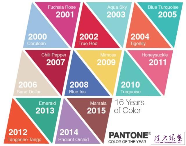2016年度色彩,Pantone首次发布了两种颜色