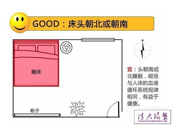 【卧室风水】卧室风水布局:床头朝向禁忌