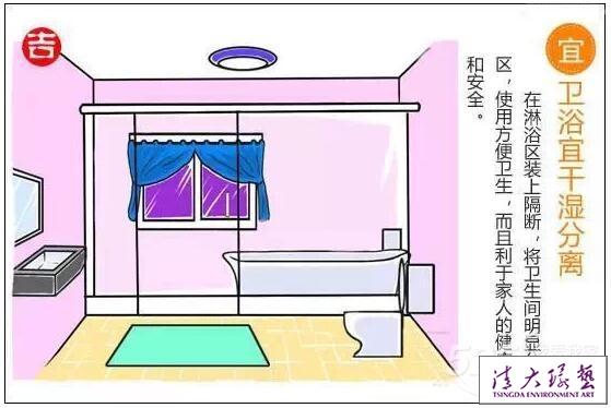 【卫生间风水】360°无死角剖析卫浴风水