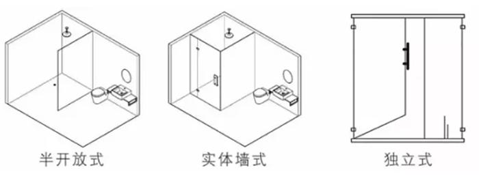 卫生间如何设计?关于干湿分离和卫浴收纳问题